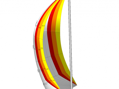3D Design of Symmetric Spinnaker